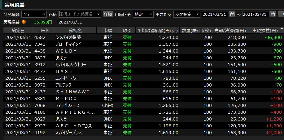 f:id:okura37:20210331162315p:plain