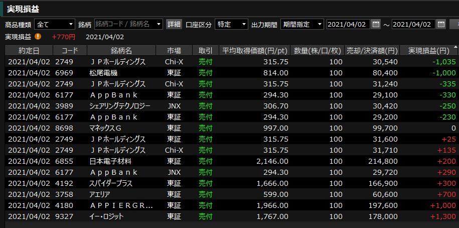 f:id:okura37:20210402154958p:plain