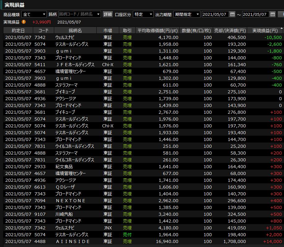 f:id:okura37:20210507164806p:plain
