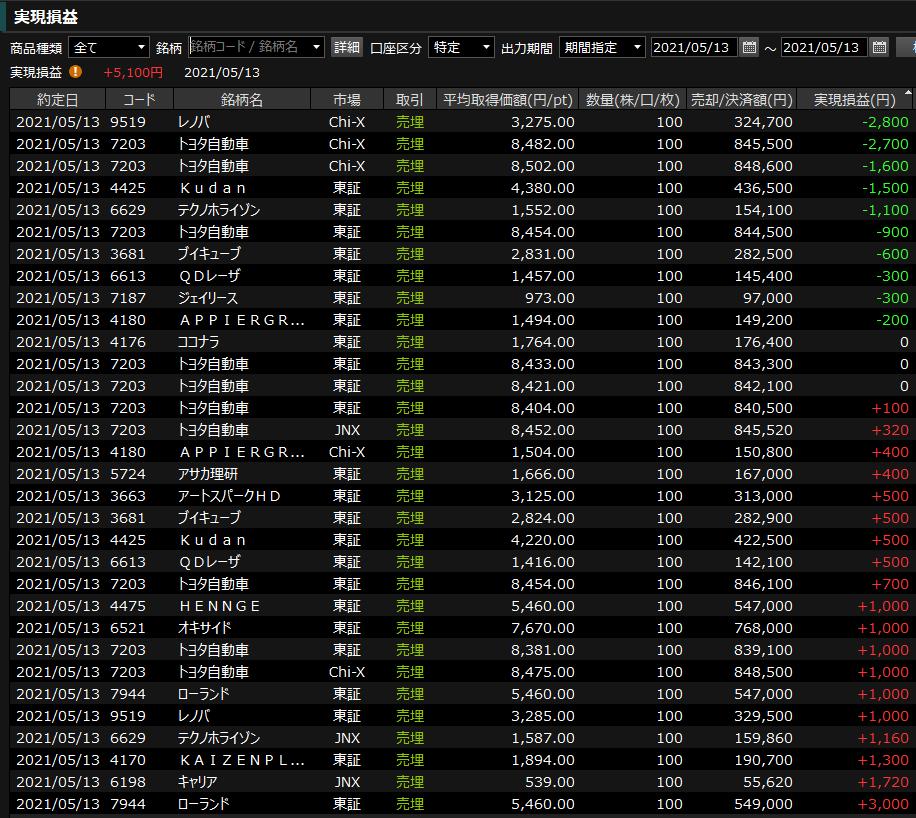 f:id:okura37:20210513155243p:plain