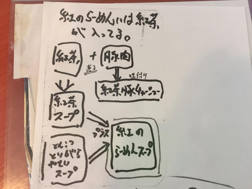 f:id:okuradesu:20170414161908j:plain
