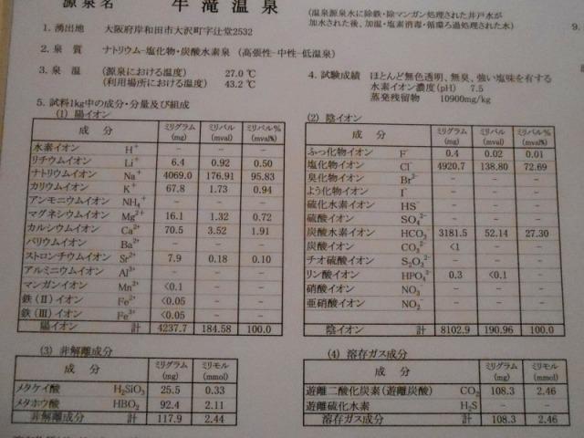 f:id:okuradesu:20170428154611j:plain