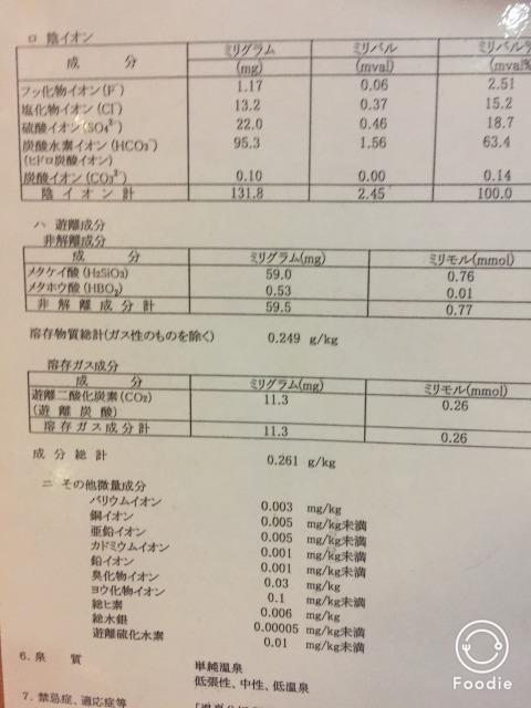 f:id:okuradesu:20170528140907j:plain