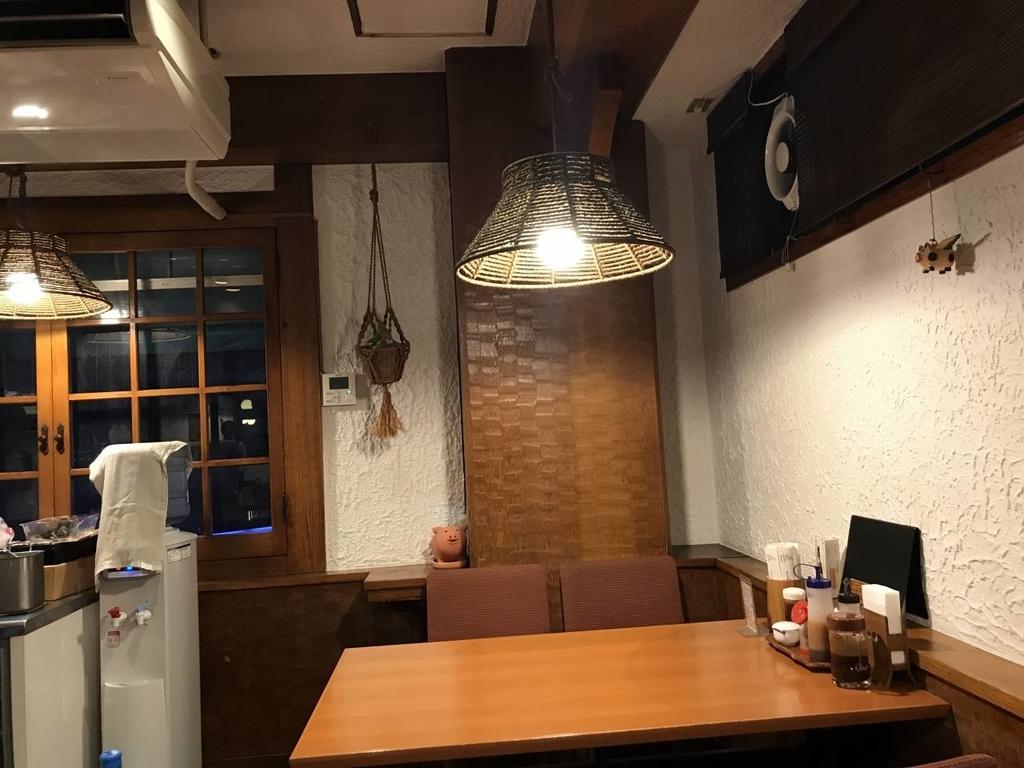 f:id:okuradesu:20190312143355j:plain