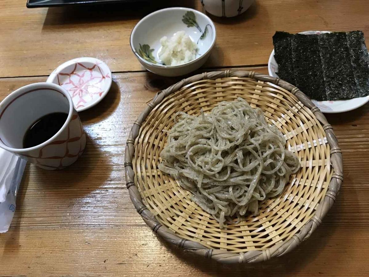 f:id:okuradesu:20190331151720j:plain
