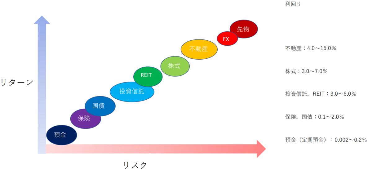 f:id:okuri-man:20210908231246p:plain