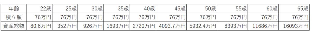 f:id:okuri-man:20210908234426p:plain