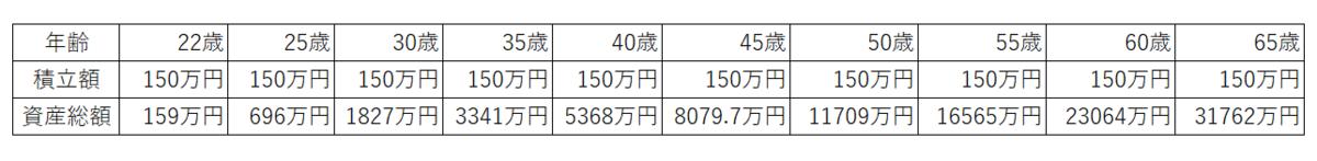 f:id:okuri-man:20210908235515p:plain