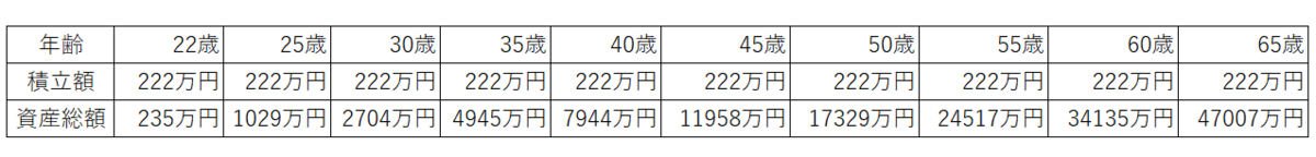 f:id:okuri-man:20210908235825p:plain