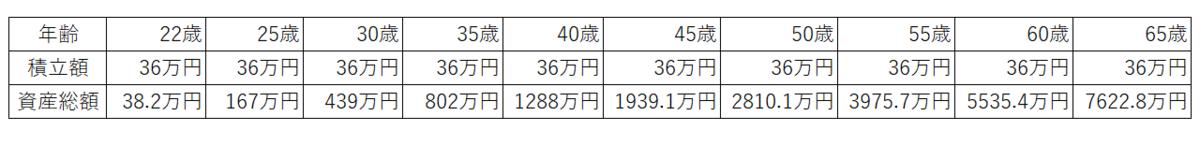 f:id:okuri-man:20210909000744p:plain