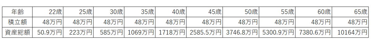 f:id:okuri-man:20210909001121p:plain