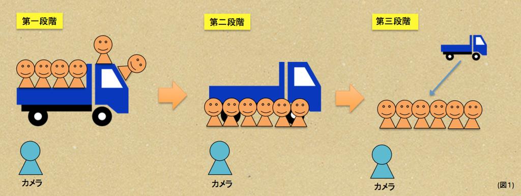 f:id:okuri_bunt:20181105151300j:plain