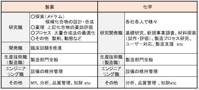 f:id:okushishu:20190203195203p:plain