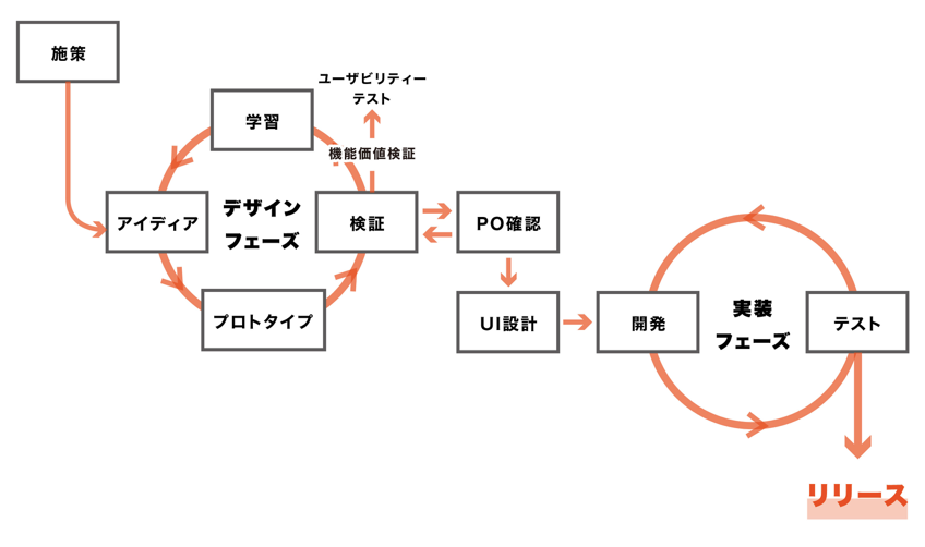 f:id:okutaku:20181222155336p:plain
