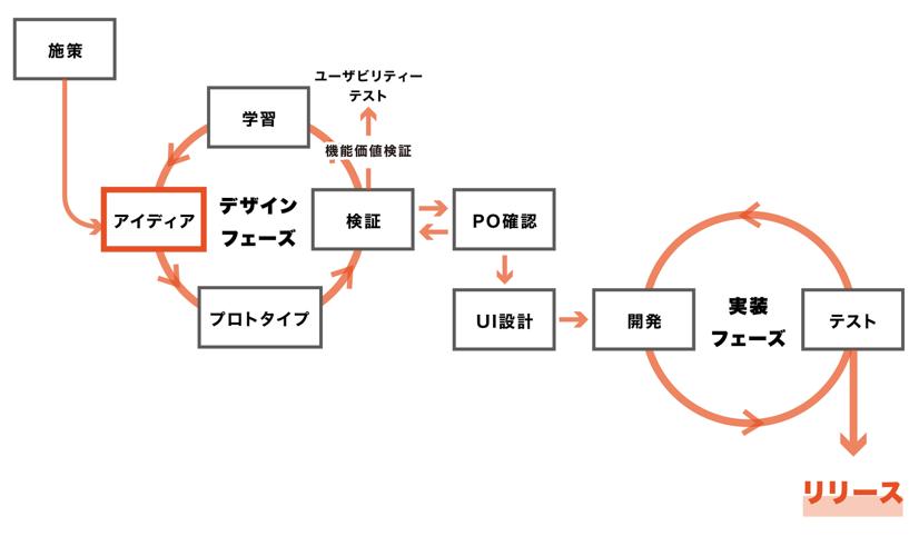 f:id:okutaku:20181222164817p:plain
