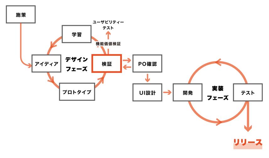 f:id:okutaku:20181222172123p:plain