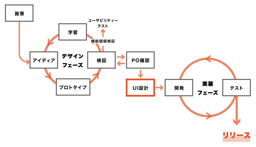 f:id:okutaku:20181222180218p:plain