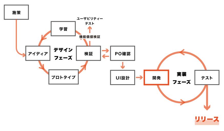 f:id:okutaku:20181222181137p:plain