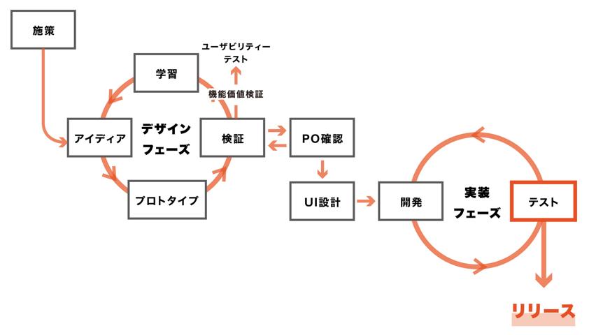 f:id:okutaku:20181222183432p:plain