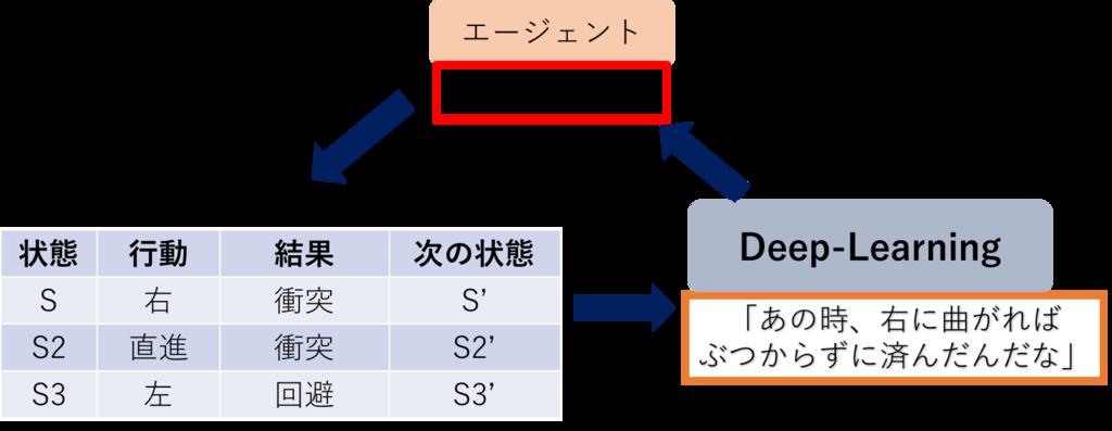 f:id:okuya-KAZAN:20171019135101p:plain