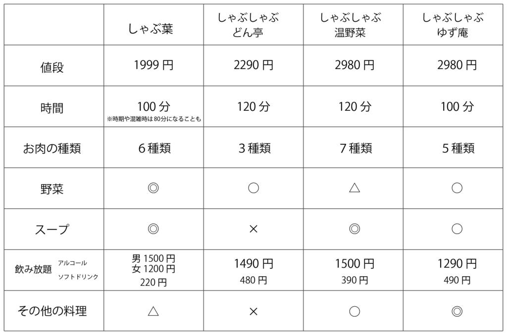 f:id:okuzawas:20171231020332j:plain