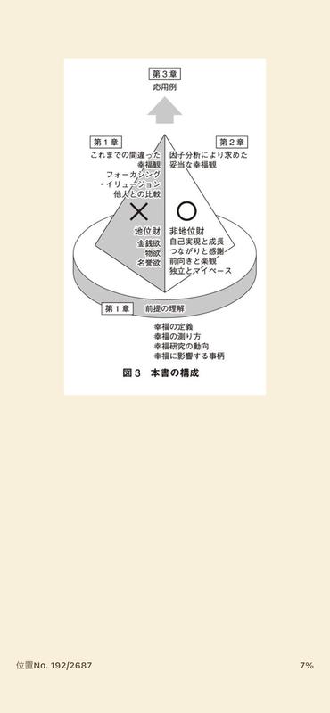 f:id:oldmanbuddhist:20210223070955p:plain
