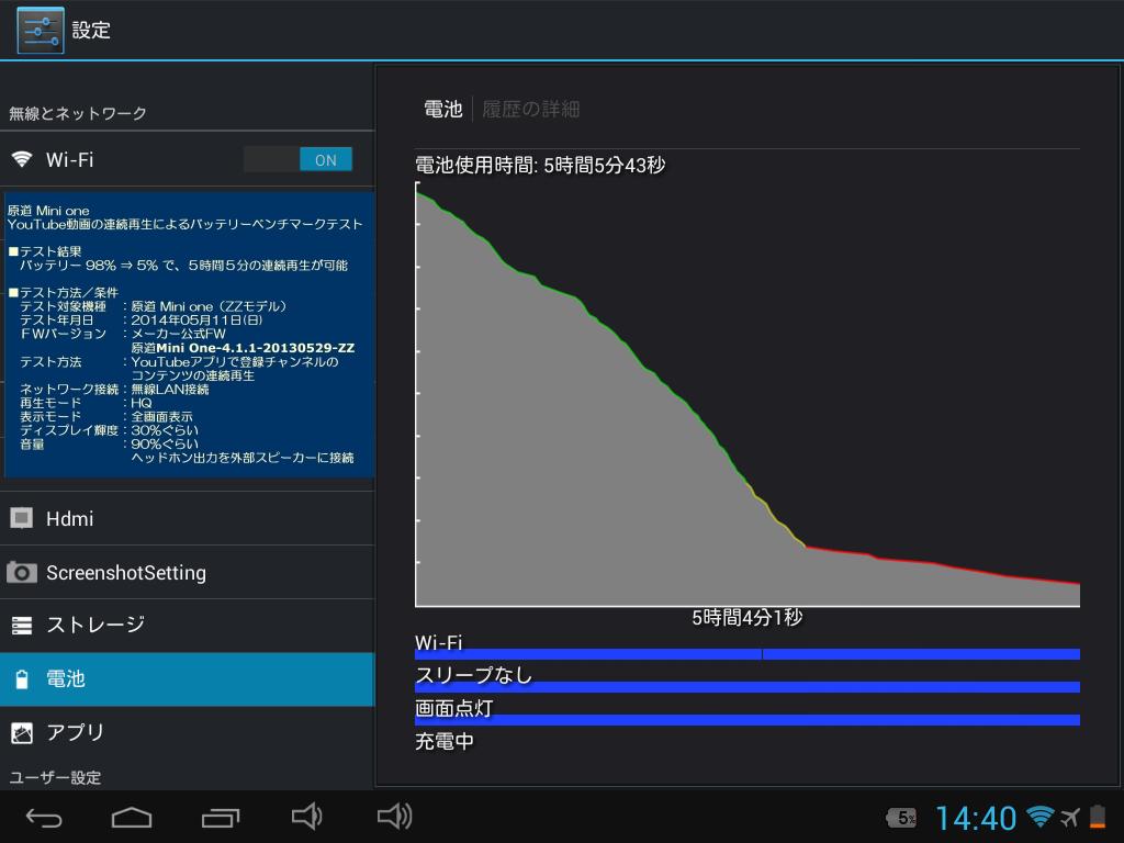 原道 Mini one YouTube動画の連続再生によるバッテリーベンチマークテスト