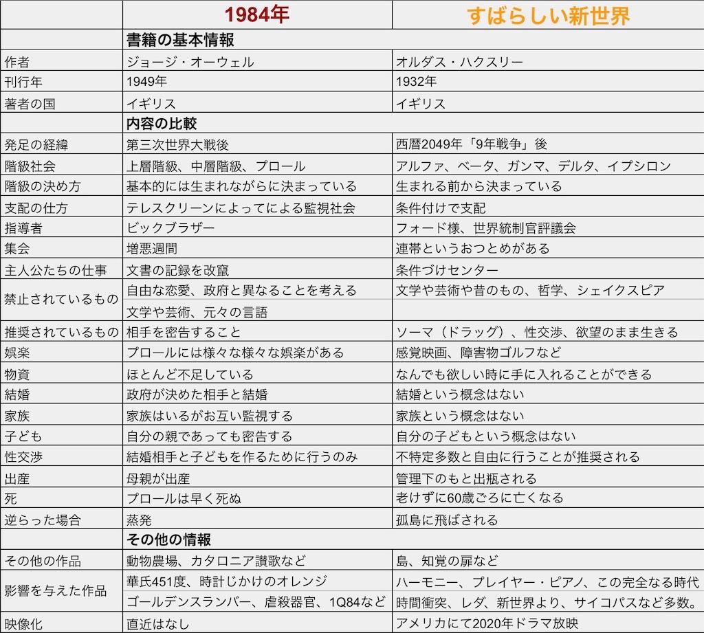 f:id:oljikotoushi:20201016230915j:image