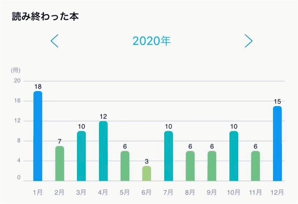 f:id:oljikotoushi:20210109233559j:image