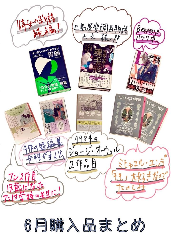 f:id:oljikotoushi:20210616222137j:image