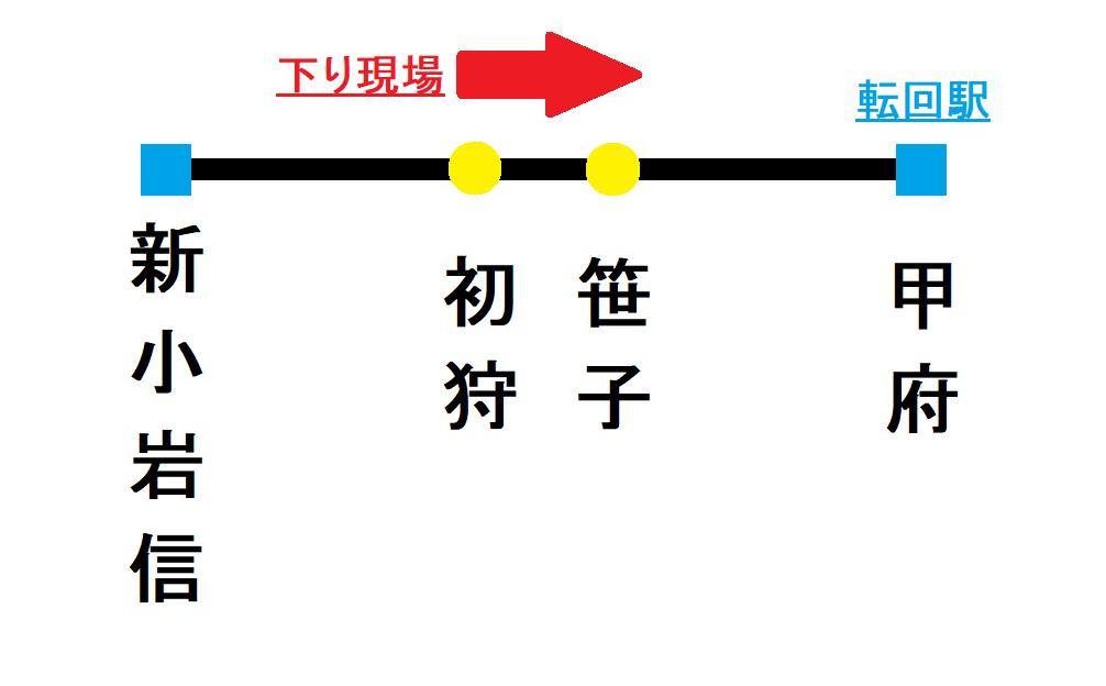 f:id:om08amagi:20200505084330p:plain