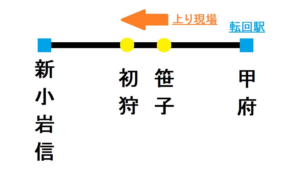 f:id:om08amagi:20200505084614p:plain