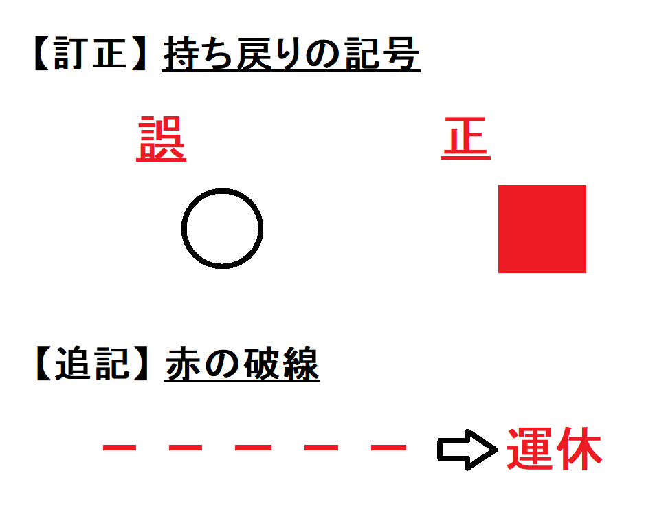 f:id:om08amagi:20200505092536p:plain