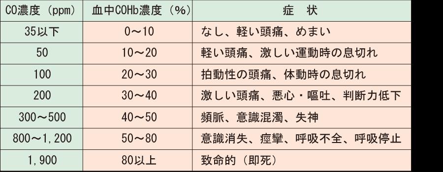 f:id:om1-h:20190405104900p:plain