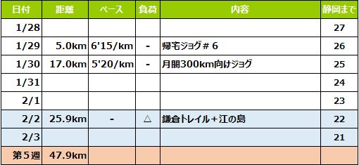f:id:om2dama:20190204065858p:plain