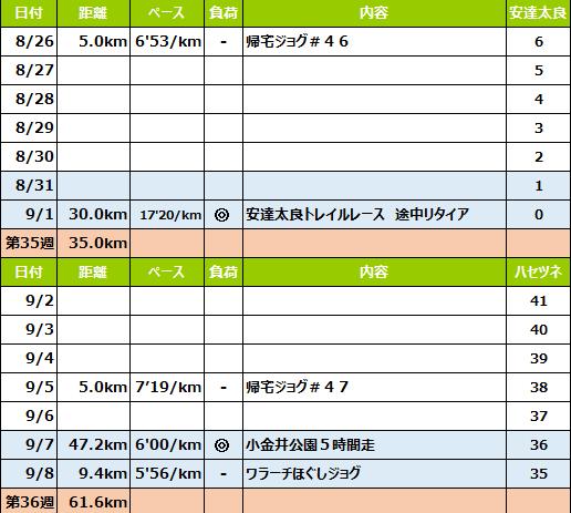 f:id:om2dama:20190909085729p:plain