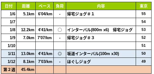 f:id:om2dama:20200112164412p:plain