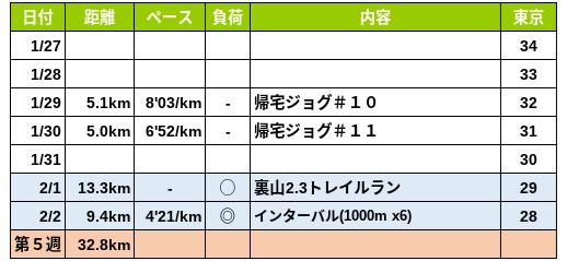 f:id:om2dama:20200202203339p:plain