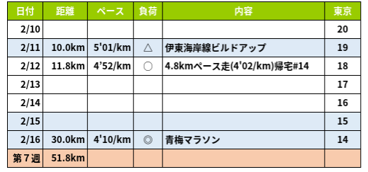 f:id:om2dama:20200220074216p:plain