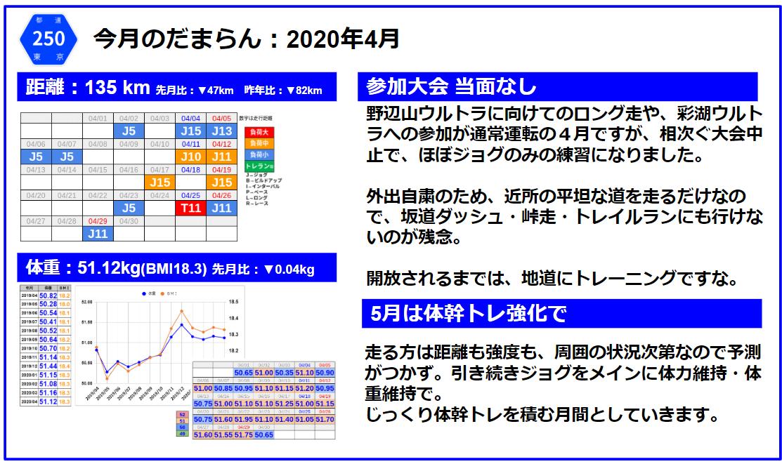 f:id:om2dama:20200504173234p:plain