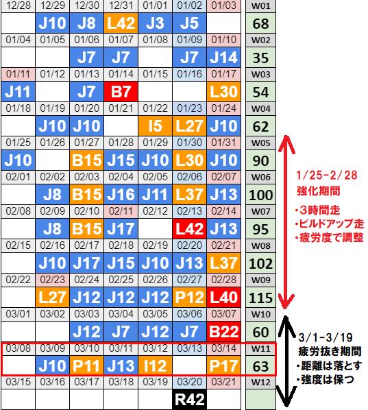 f:id:om2dama:20210314191036p:plain