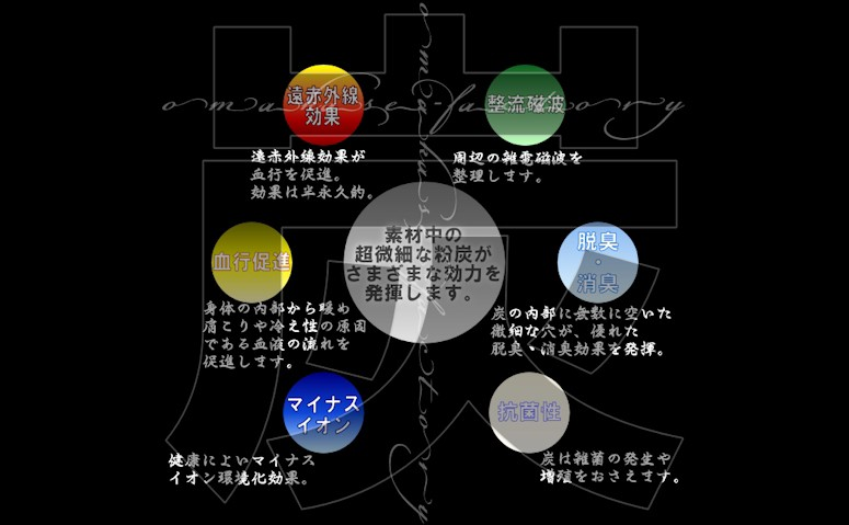f:id:omakase_factory:20141103183649j:plain