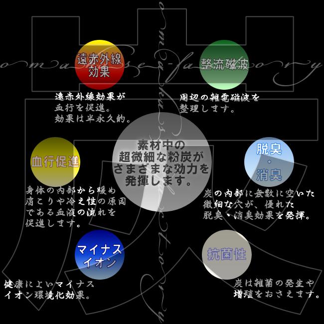 f:id:omakase_factory:20141203122931j:plain