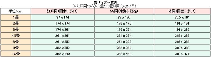 f:id:omakase_factory:20150403090544j:plain