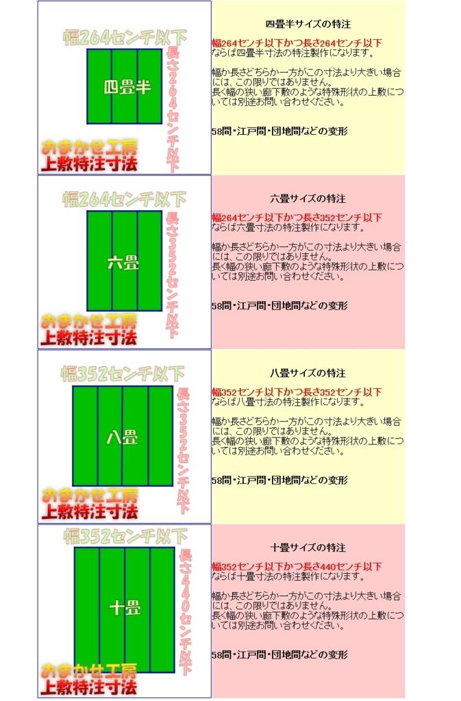 f:id:omakase_factory:20160114085118j:plain