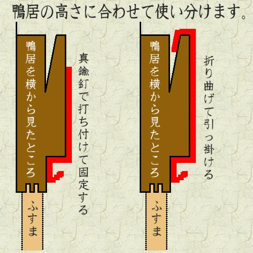f:id:omakase_factory:20160612092635j:plain