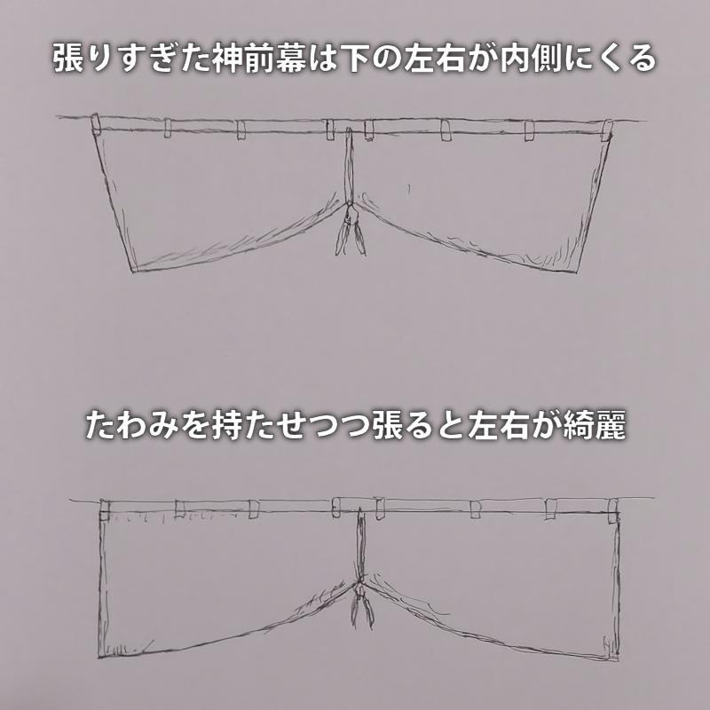 f:id:omakase_factory:20190707060531j:plain