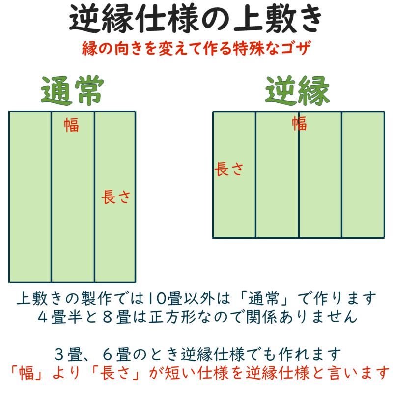 f:id:omakase_factory:20200112080228j:plain