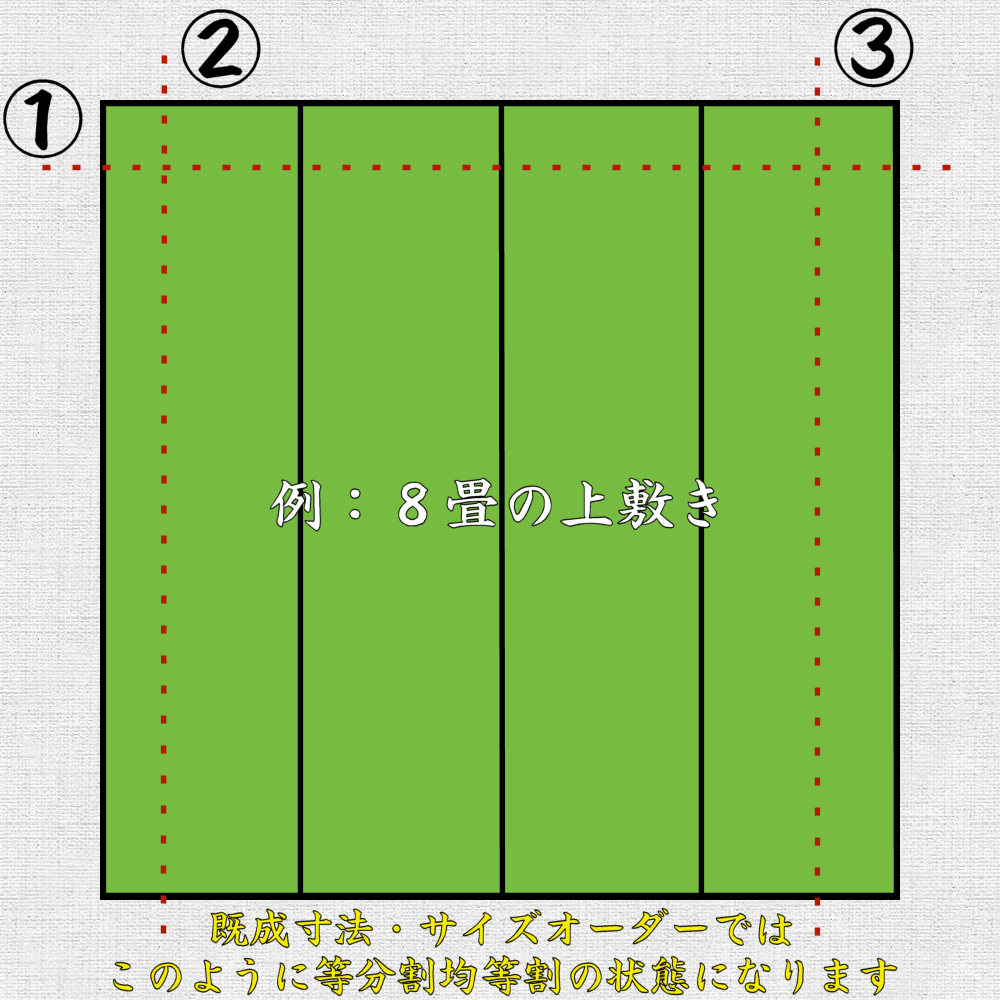 f:id:omakase_factory:20200326065805j:plain