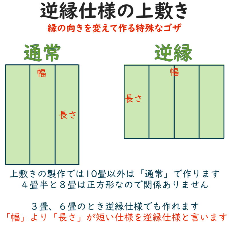 f:id:omakase_factory:20200830055953j:plain